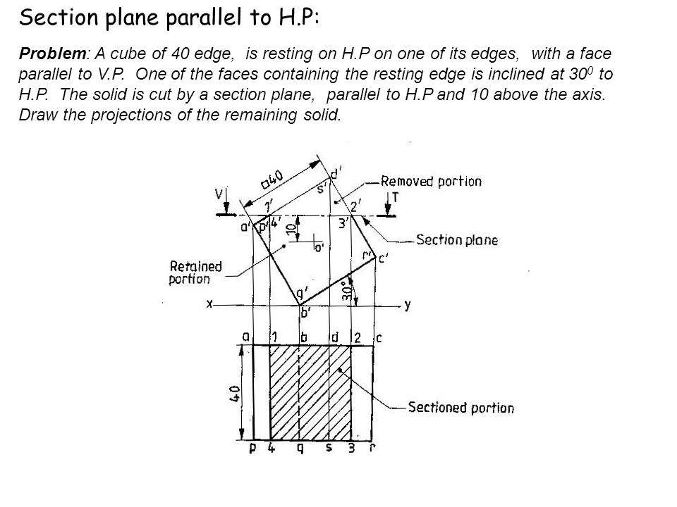 parallel planes in a cube. section plane parallel to h.p: planes in a cube u