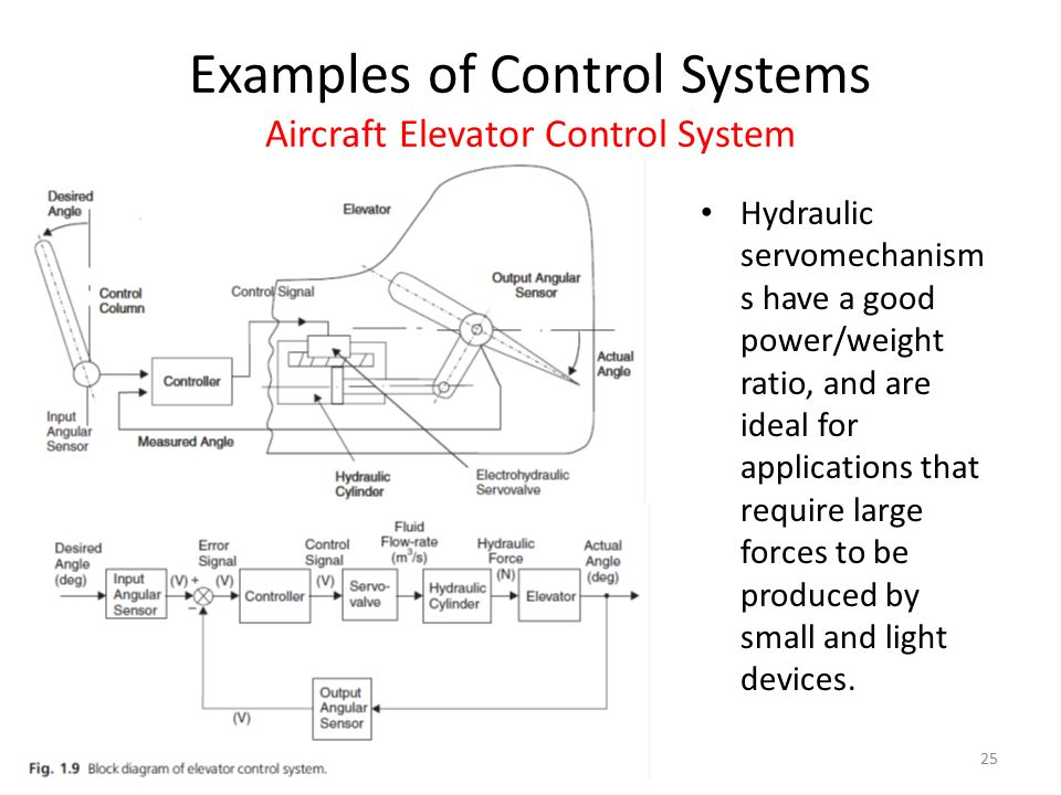 elevator control systems Systematic elevator control systems, lift access control systems and destination control systems malaysia are installed in buildings that require floor controls.