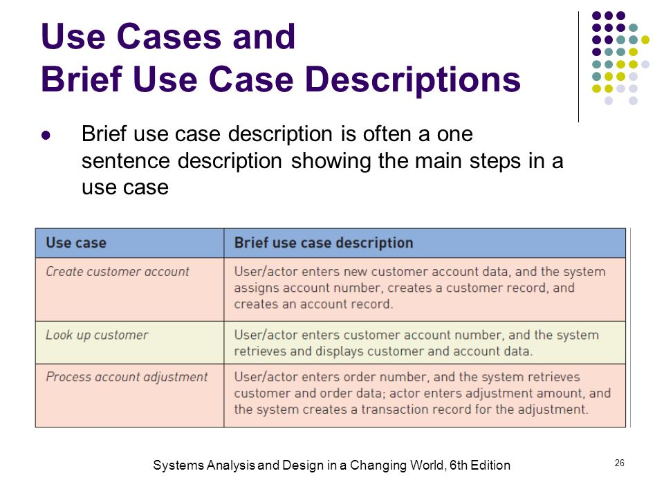 use case study in a sentence Use-case analysis what is it an informal, user-friendly, technique useful for functional requirements analysis and specification from where did it come.