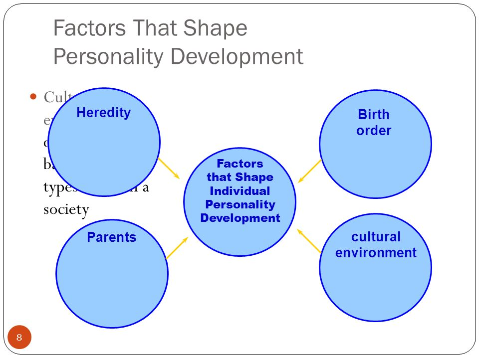 heredity vs environment in shaping an individual Even though hereditary factors play an important part in child development, most psychologists agree that both heredity and environment are essential for shaping the personality the genotype interacts with the environment in numerous ways during the course of development, which results in the.