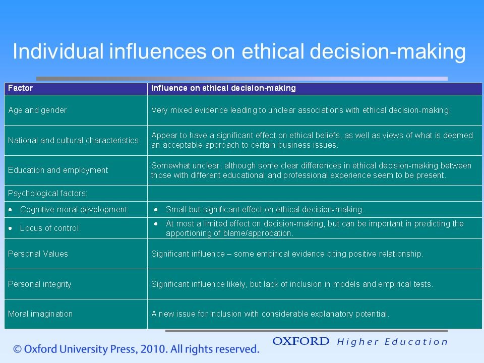 """individual ethical decision making analysis Consequently that defining """"ethical decision making"""" would just be one step  further  maintenance of relationships to guide or judge individual or group  decisions  consequentialism, and its focus on consequences in ethical analysis  (even at."""