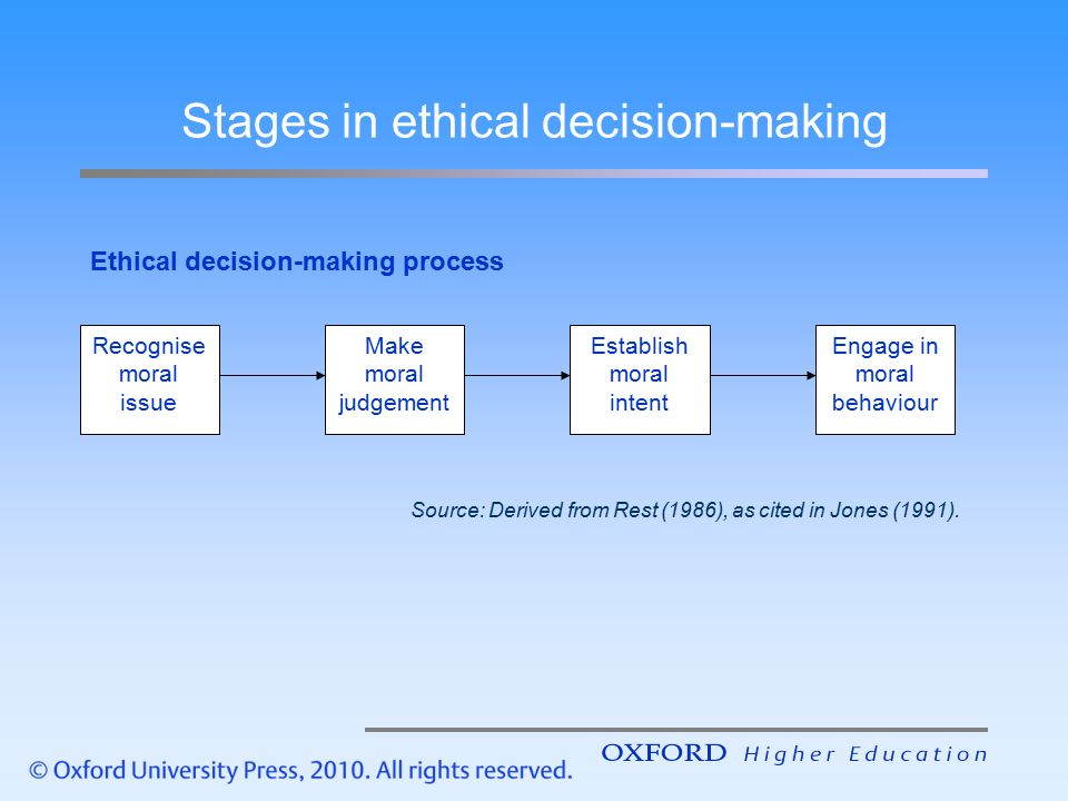 ethical decision making paper example