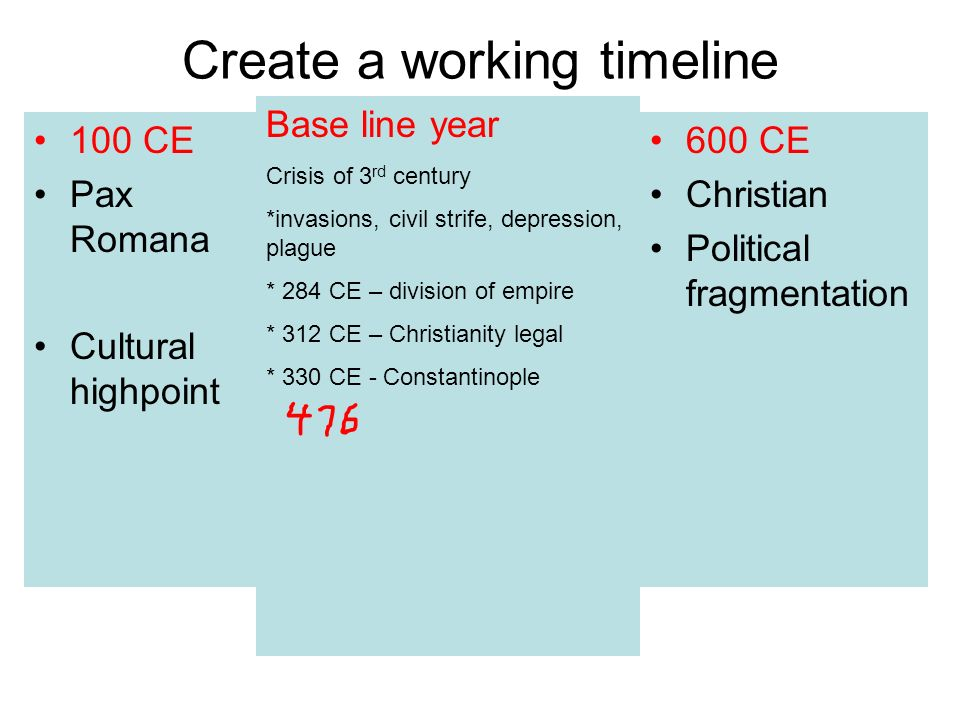 continuities and changes over time essay rome political cultural effects
