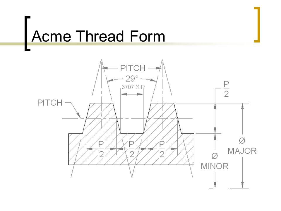 Buttress Thread Form - 0425