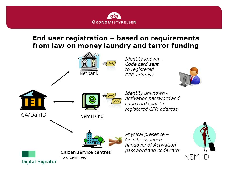 End user registration – based on requirements from law on money laundry and terror funding