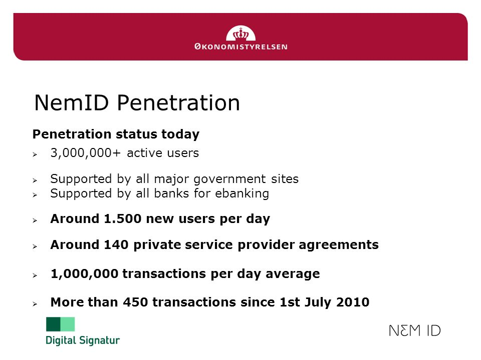 NemID Penetration Penetration status today 3,000,000+ active users