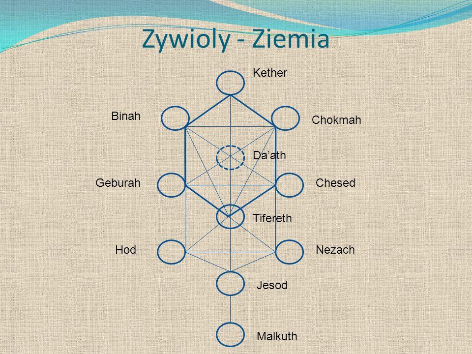 Zywioly - Ziemia Kether Binah Chokmah Da'ath Geburah Chesed Tifereth