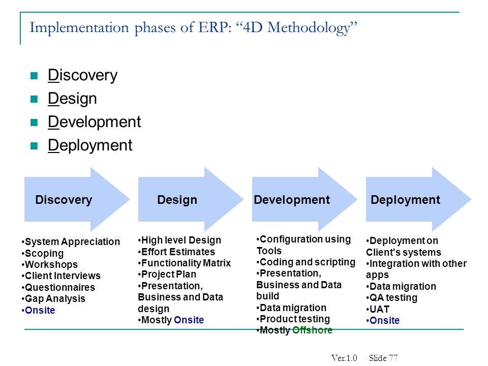 various modules of erp pdf