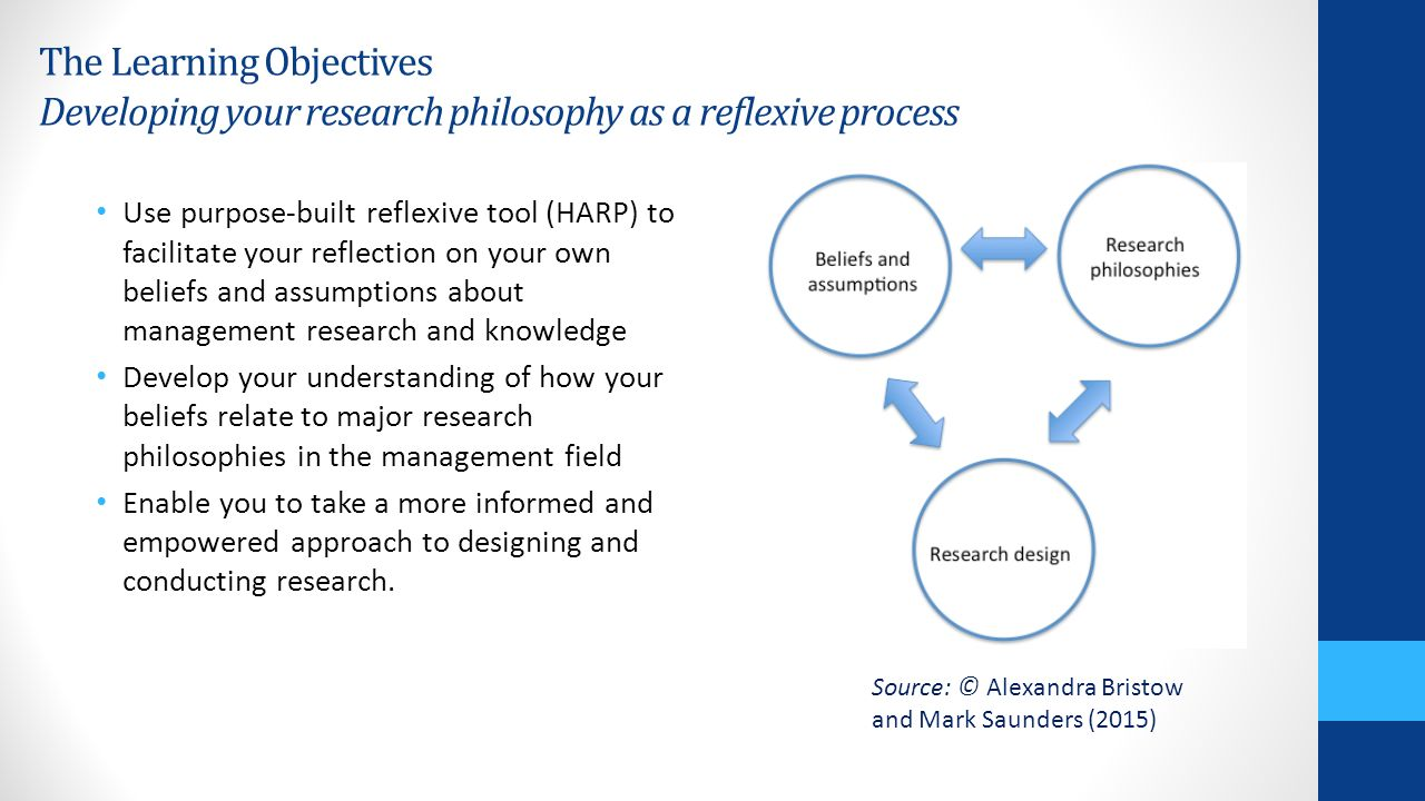 research philosophies Learn about the research  step one research  your dissertation guidelines may not mention the need to discuss research paradigms or research philosophies.