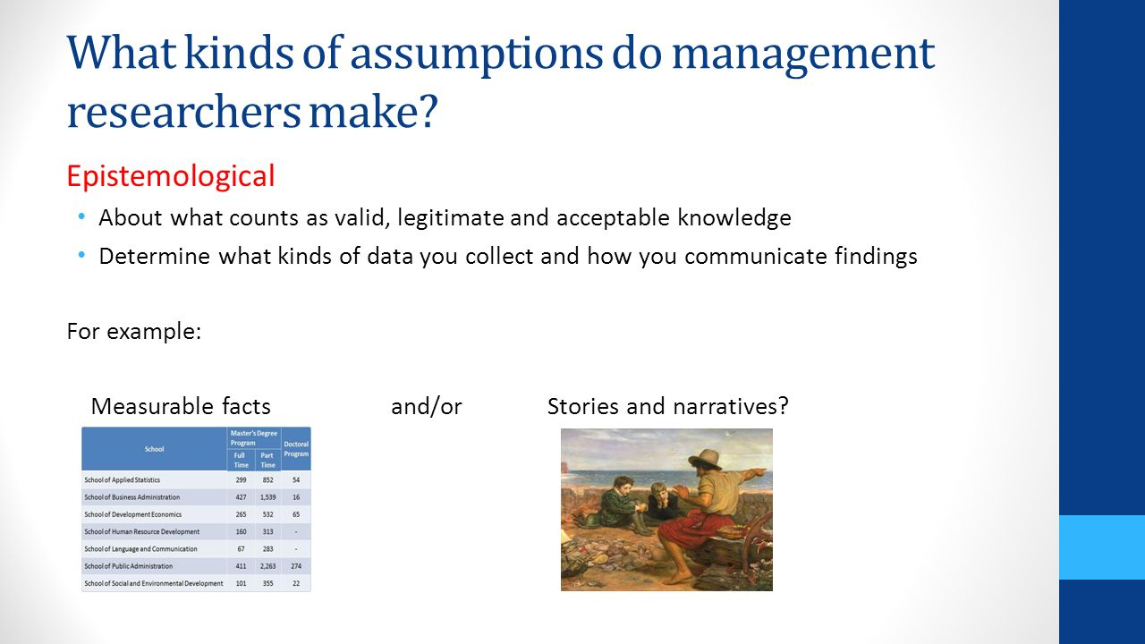 management and assumptions During planning and execution of construction projects, project planners and managers make various assumptions with respect to execution of construction activities, availability of resources, suitability of construction methods, and status of preceding activities however, not all of these assumptions are explicitly.