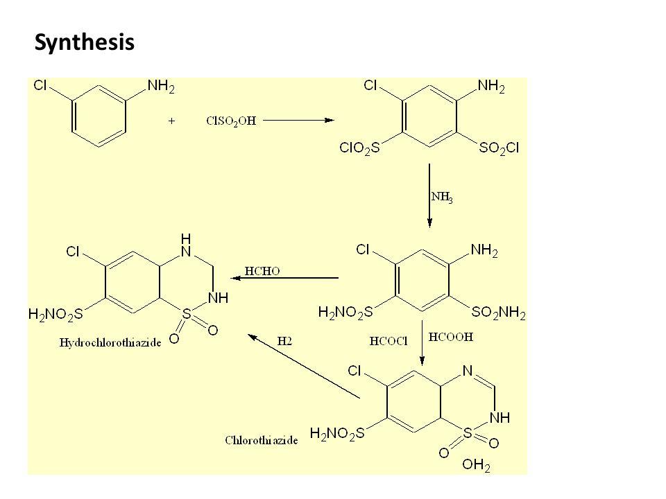 hydrochlorothiazide and potassium