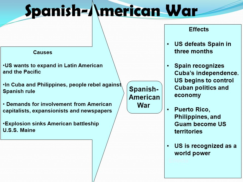 Spanish american war causes and effects chart dolapgnetband spanish american war causes and effects chart ccuart Images