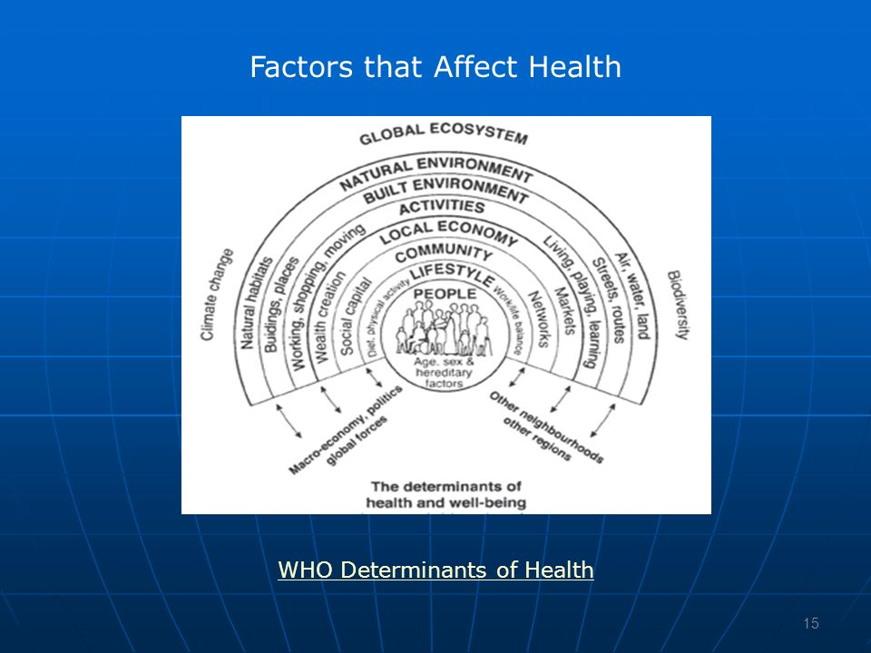 the factors that affect aging and lifestyles The aim of this study is to identify potential factors that may accelerate aging in  the context of dietry factors, lifestyle and mental makeup the 120 diagnosed.