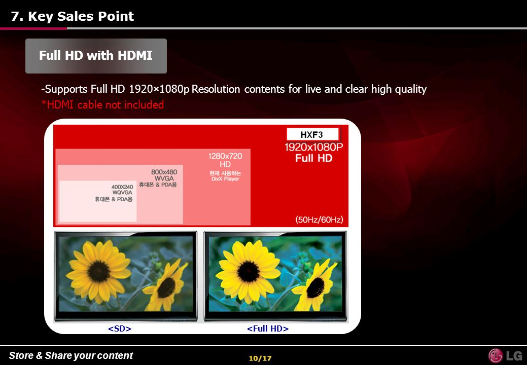 7. Key Sales Point Full HD with HDMI