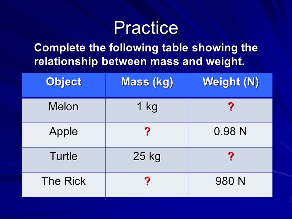 relationship between weight and friction