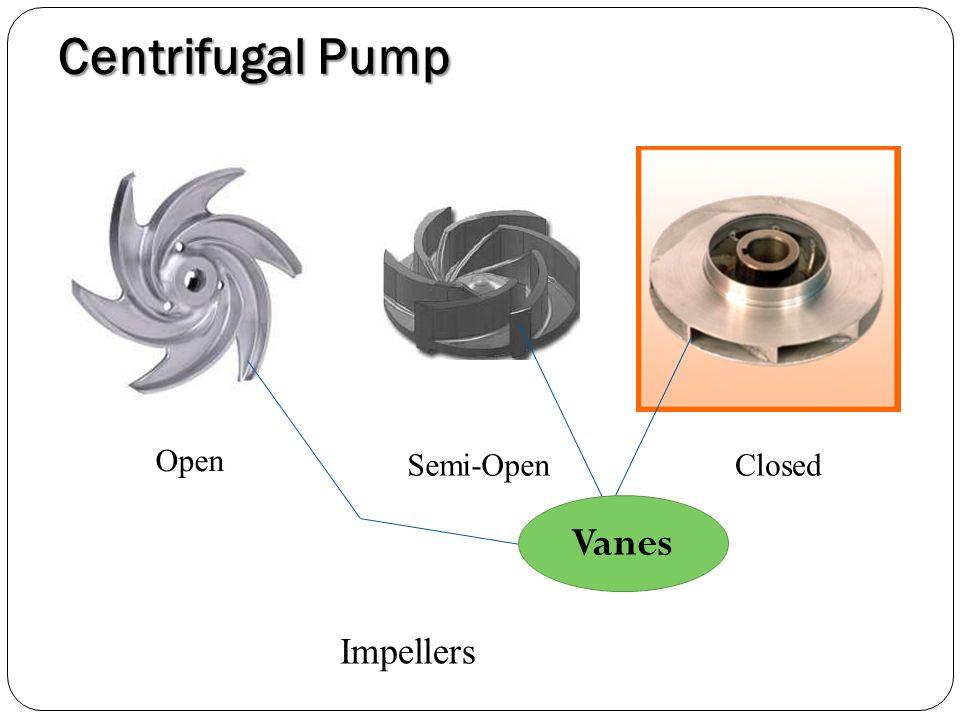 Centrifugal Pump Open Semi-Open Closed Vanes Impellers