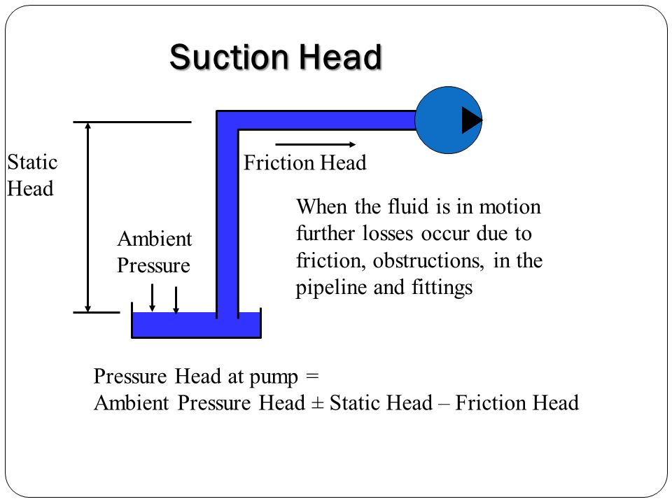 Suction Head Static Head Friction Head