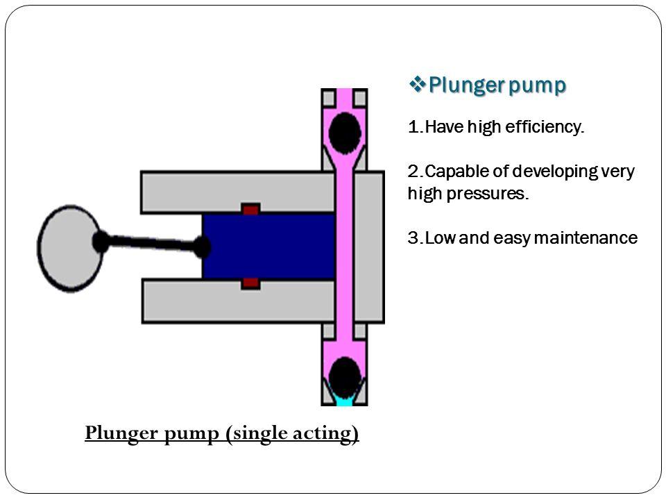 Plunger pump 1. Have high efficiency. 2