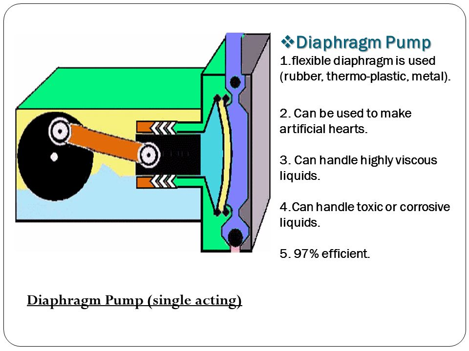 Diaphragm Pump 1.flexible diaphragm is used (rubber, thermo-plastic, metal). 2. Can be used to make artificial hearts. 3. Can handle highly viscous liquids. 4.Can handle toxic or corrosive liquids. 5. 97% efficient.