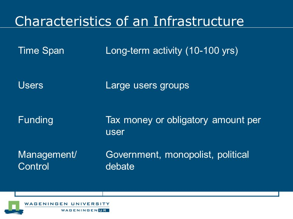 Spatial data infrastructure grs ppt video online download for 6 characteristics of bureaucracy