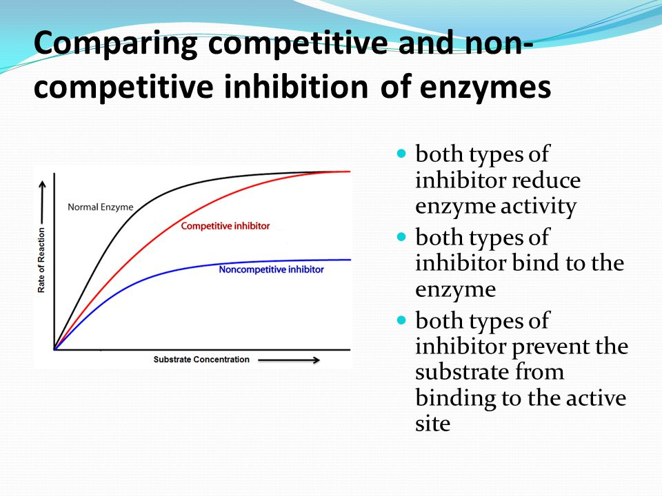 properties of enzymes and competitive inhibitors An introduction to inhibitors  241 competitive (reversible)  localize and identify intracellular sites of enzymes • many inhibitors are potent poisons.