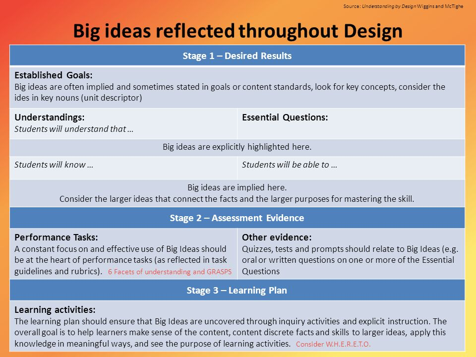 Big ideas reflected throughout Design