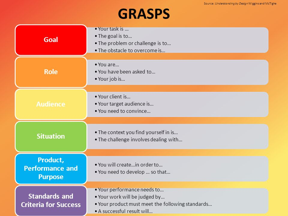 Product, Performance and Purpose Standards and Criteria for Success