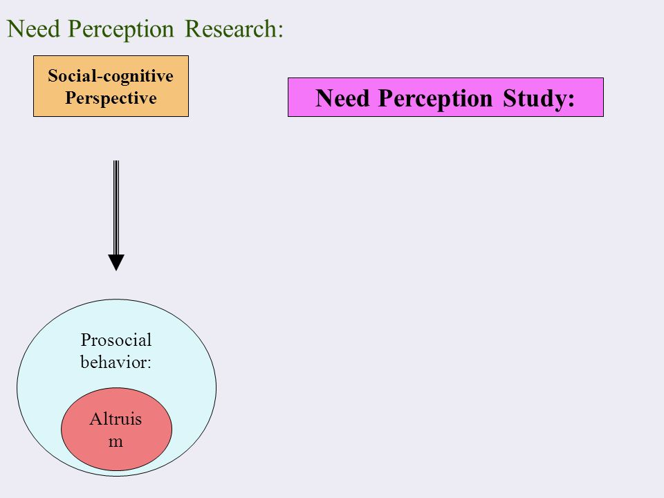 a research on behaviorist perspectives Behaviorist teaching methods have proven most successful in areas where there is a correct response or easily memorized material from a behaviorist perspective theory and research overview of learning theories behaviorism cognitive constructivism.