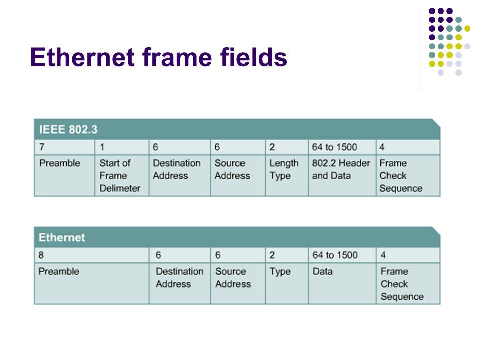 Ethernet Frame Explained - Page 3