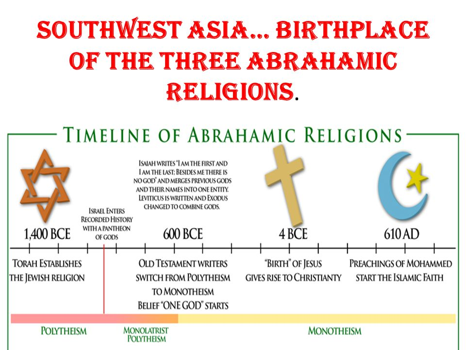 the three abrahamic religions Islam, christianity and judaism are all abrahamic faiths that believe that the same being came and created the earth in seven days and blah, blah, blah.