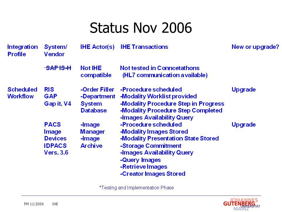 Status Nov 2006 PM 11/2006 IHE