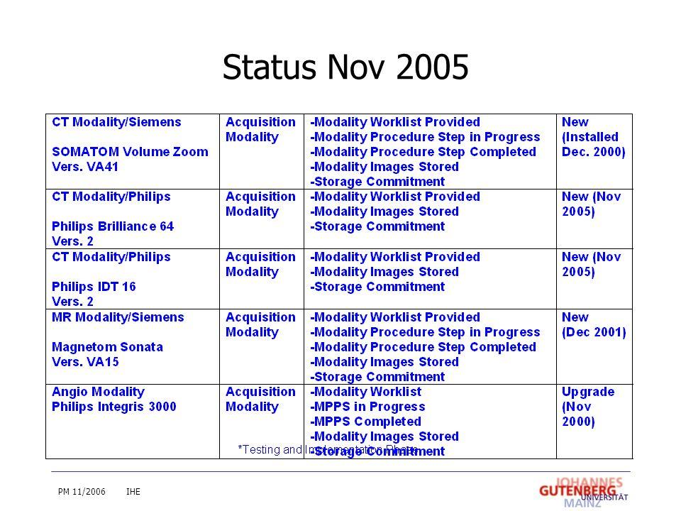 Status Nov 2005 PM 11/2006 IHE