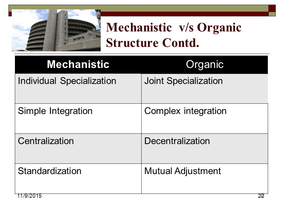 Mechanistic v/s Organic Structure Contd.