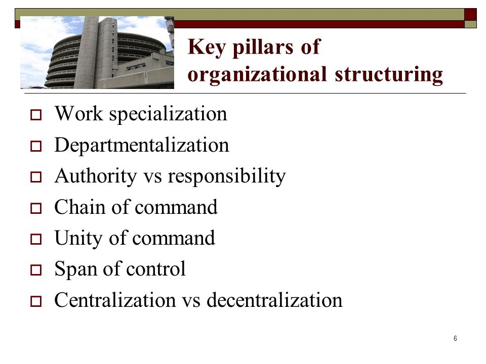 Key pillars of organizational structuring