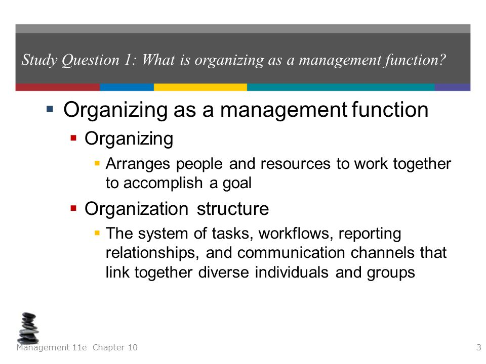 question 1 what management organization and How much do i know about organizational behavior 1-3  management functions : planning, organizing, leading,  relevant information to the question or case at .