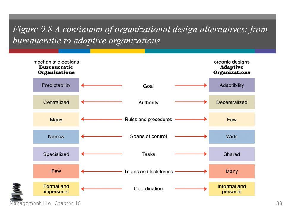 mechanistic organic continuum Organizational structure mechanistic structures  organizational structure  organic structures  dimensions of structure exist on a continuum  centralization.