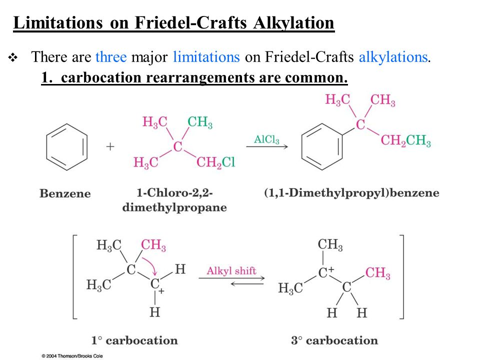 Limitations on Friedel-Crafts Alkylation - ppt video online