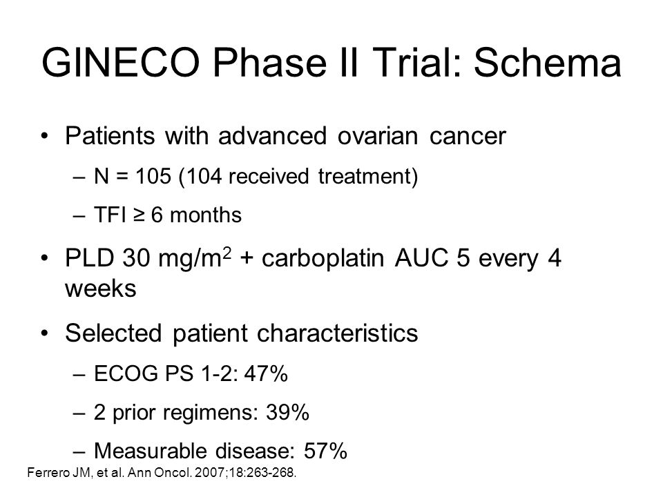 GINECO Phase II Trial: Schema