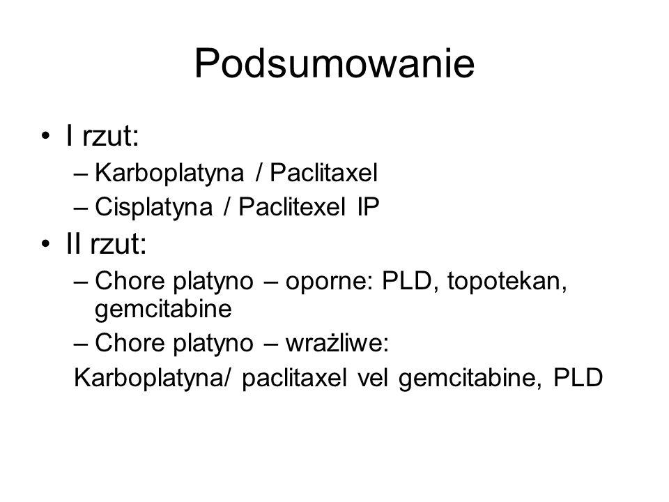 Podsumowanie I rzut: II rzut: Karboplatyna / Paclitaxel