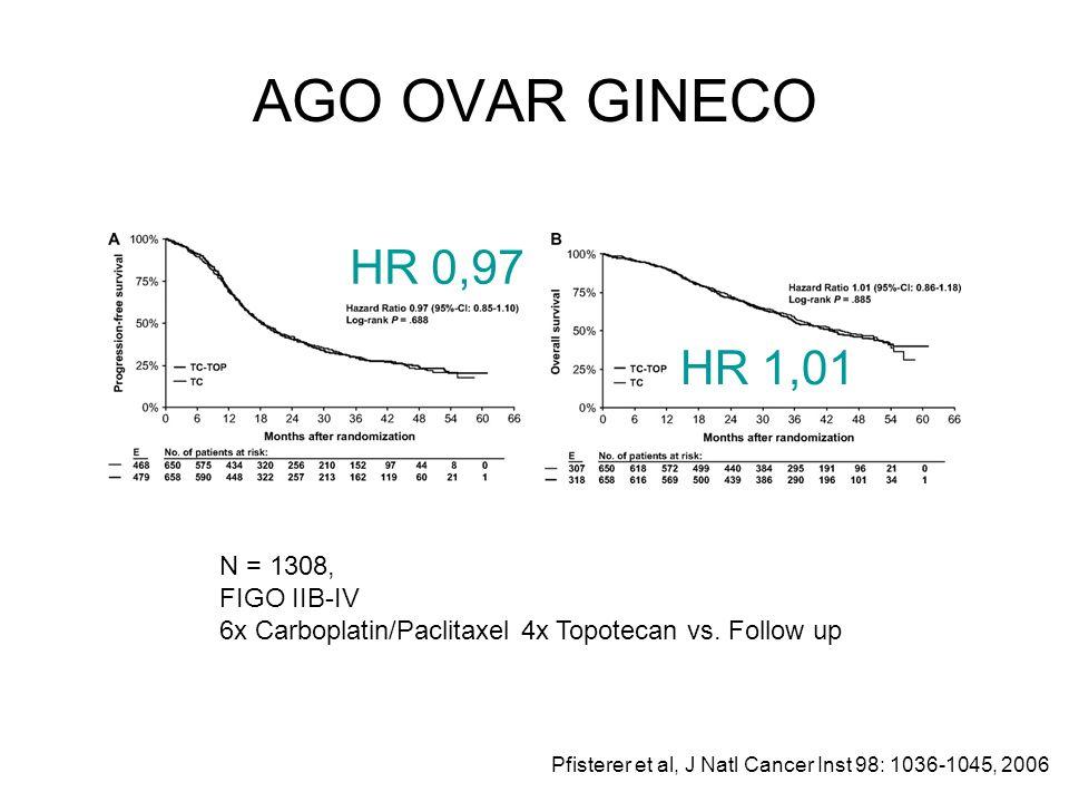 AGO OVAR GINECO HR 0,97 HR 1,01 N = 1308, FIGO IIB-IV