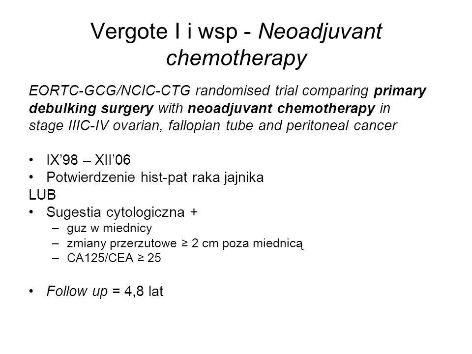 Vergote I i wsp - Neoadjuvant chemotherapy