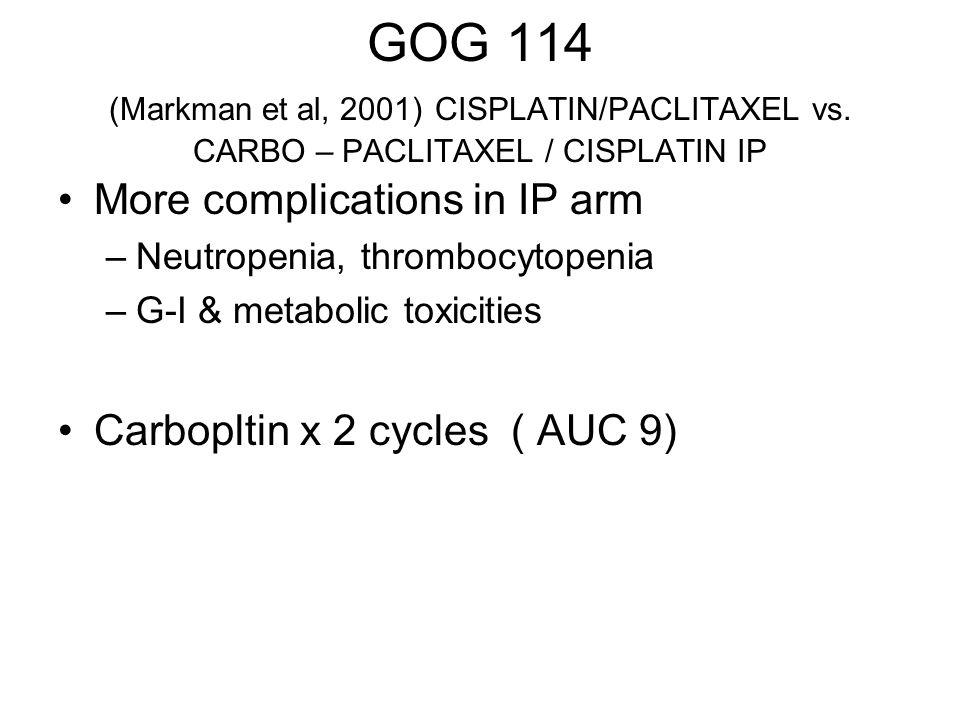 GOG 114 (Markman et al, 2001) CISPLATIN/PACLITAXEL vs