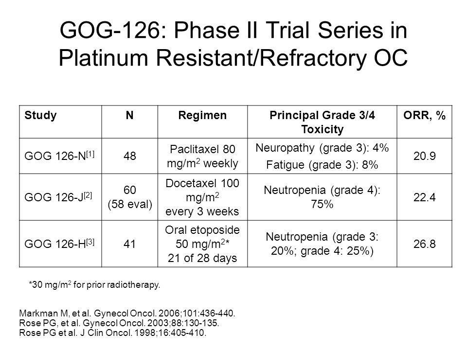 GOG-126: Phase II Trial Series in Platinum Resistant/Refractory OC