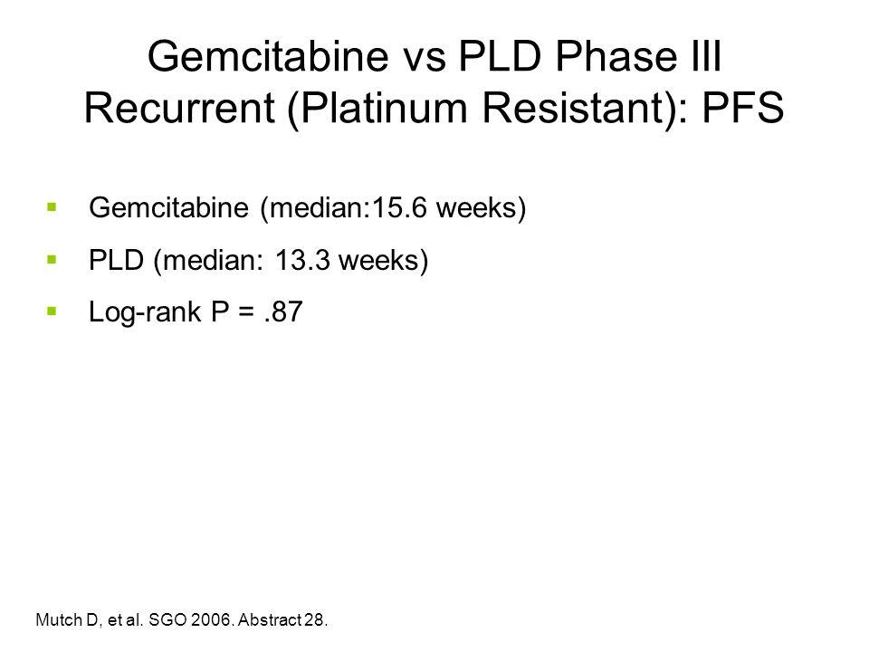 Gemcitabine vs PLD Phase III Recurrent (Platinum Resistant): PFS