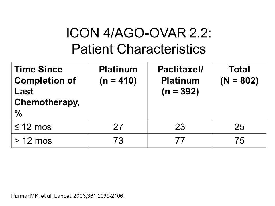 Paclitaxel/ Platinum (n = 392)