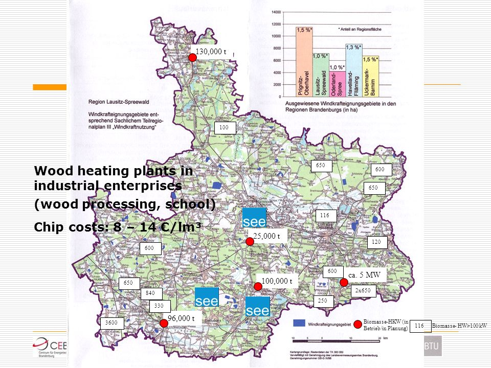 130,000 t 100. Wood heating plants in industrial enterprises (wood processing, school) Chip costs: 8 – 14 €/lm³.