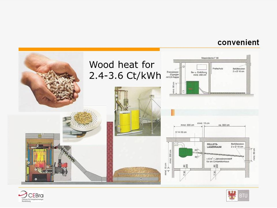 convenient Wood heat for 2.4-3.6 Ct/kWh