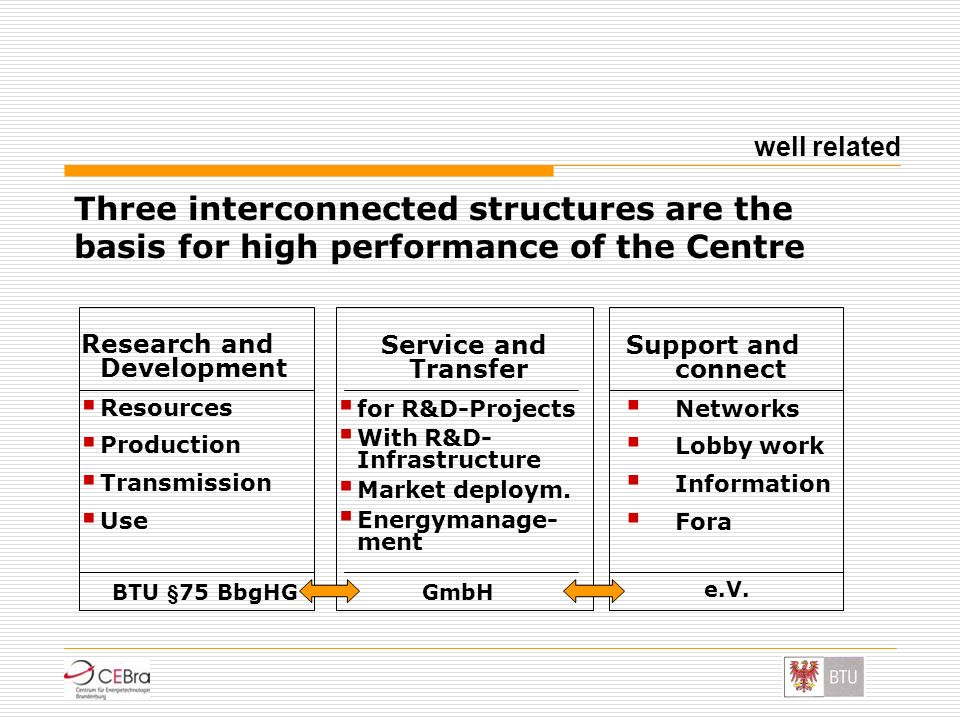 well related Three interconnected structures are the basis for high performance of the Centre. Research and Development.