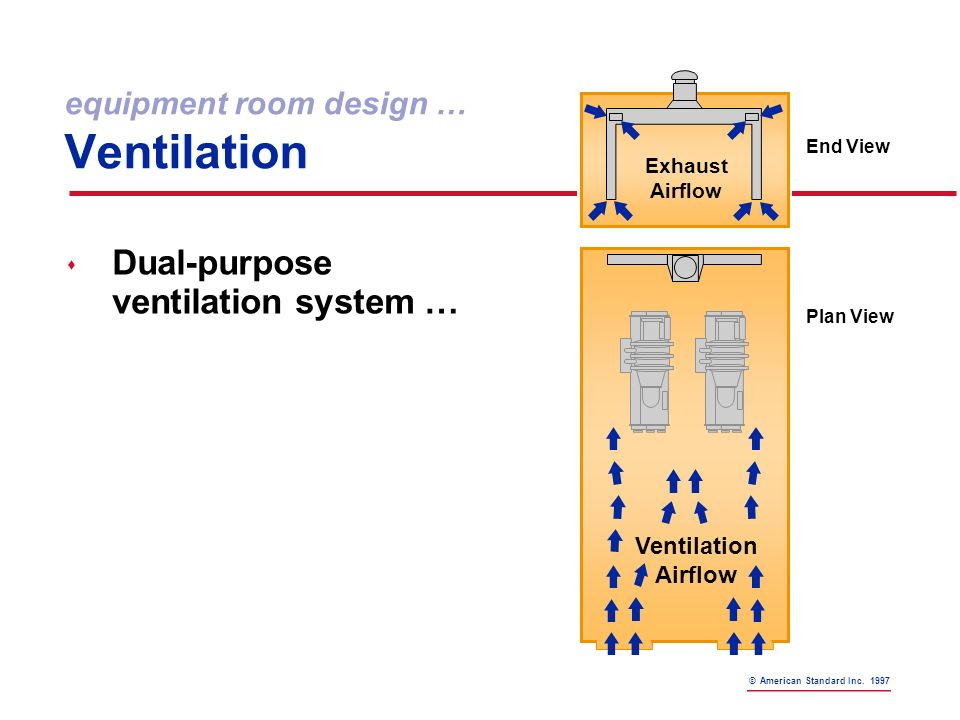 Refrigeration system equipment room design ppt download for Room ventilation design