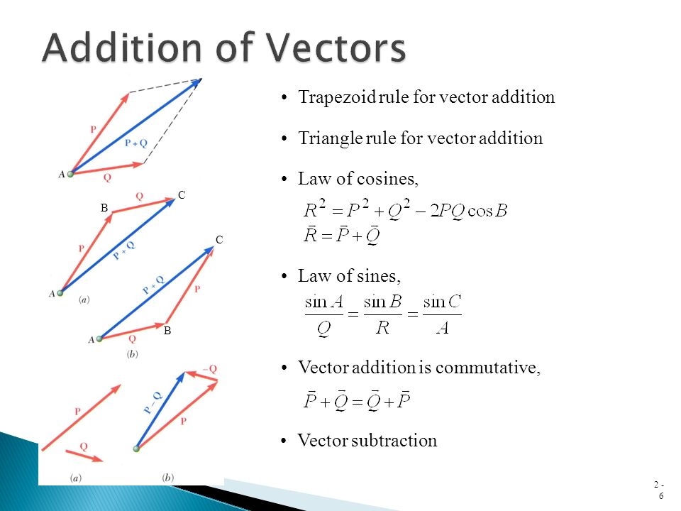 Adding and subtracting vectors rules